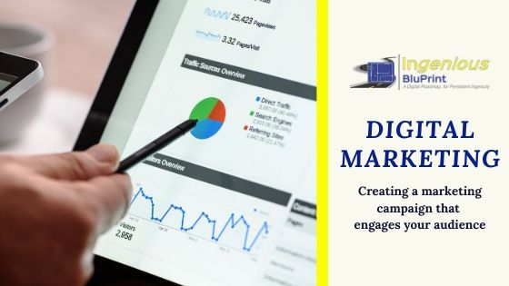 Importance of Digital Marketing in 2020 to grow your Business